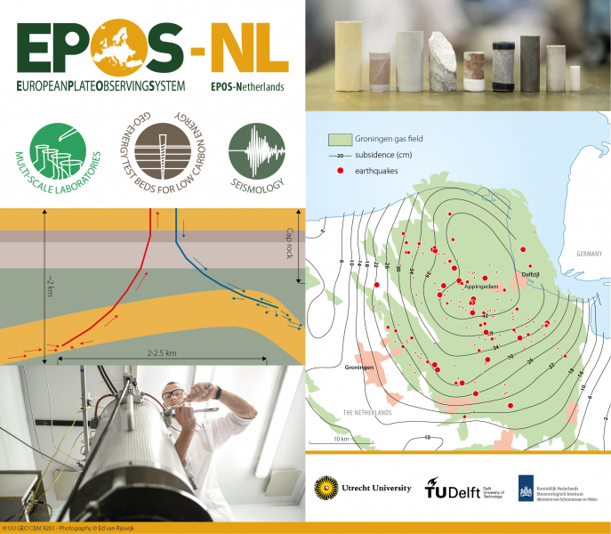 EPOS-NL