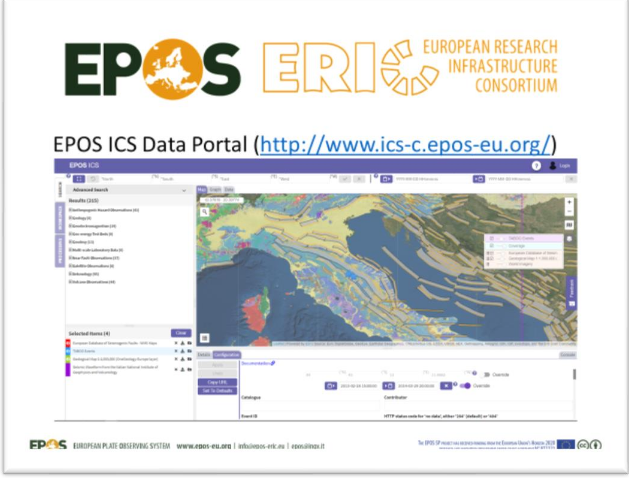EPOS Data portal