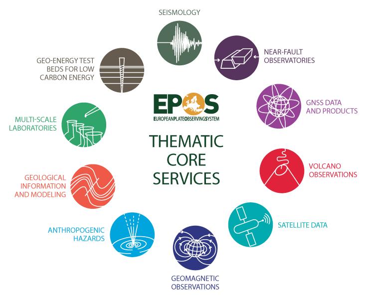 EPOS TCS web home