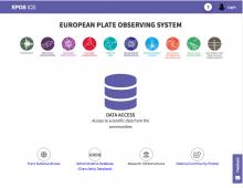 EPOS ICS-C Portal
