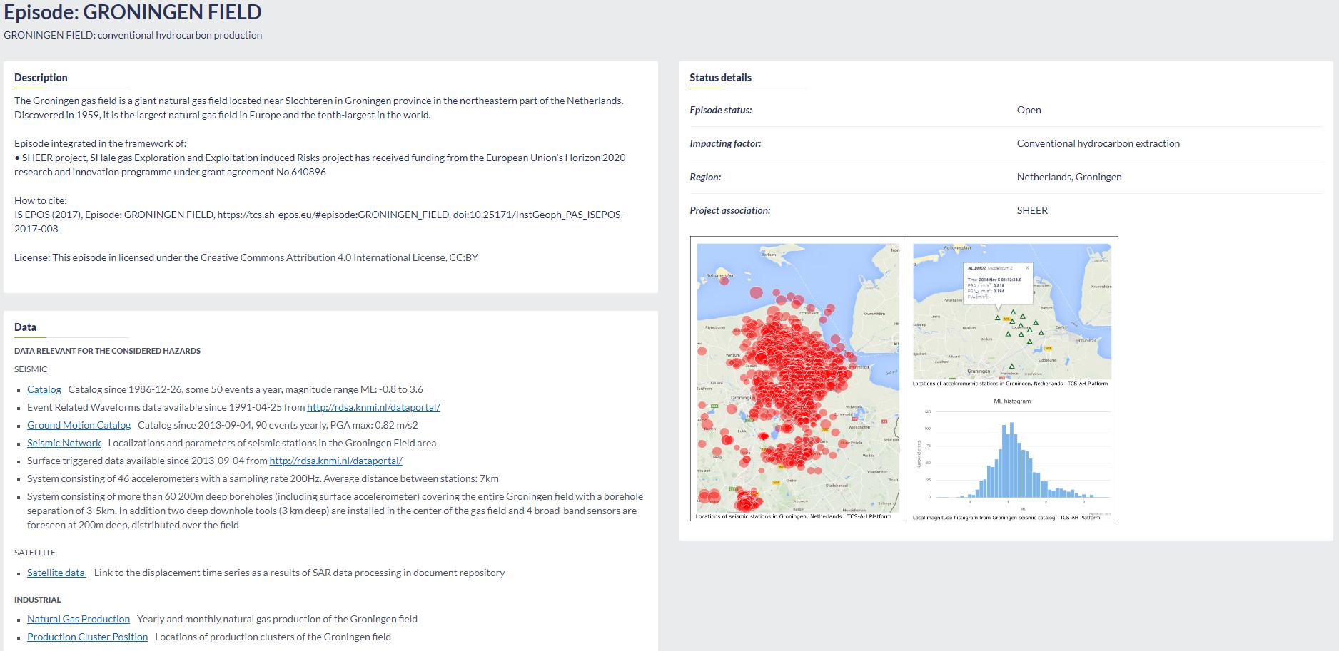 Groningen Episode - data provided by KNMI
